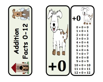 Addition Fact Rings (Dog Themed)
