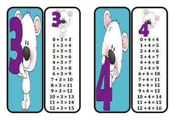 Addition Fact Rings (Polar Bear Themed)