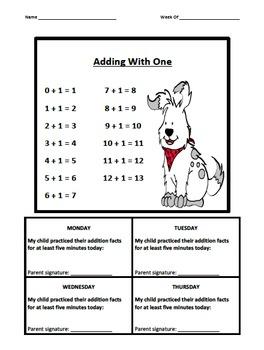 Addition Fluency Pack (Dog Theme)