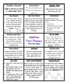 Addition Fluency Practice Menu - EDITABLE VERSION