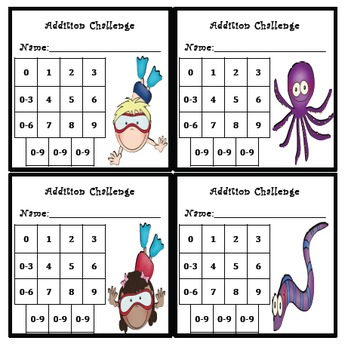 Addition Fluency Progress Chart (Ocean Themed)