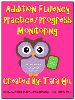 Addition Fluency/Progress Monitoring