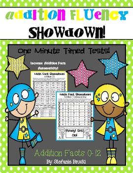 Addition Fluency Showdown