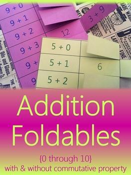Addition Foldables {Math flashcards showing commutative property}