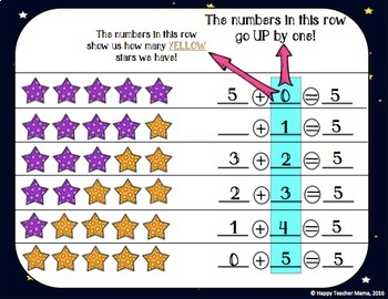 Addition Galaxy PPT {How Many Ways Can We Make a Number?}