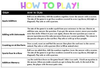 Addition Games to 10 and 20 - 5 Different Games for Kindergarten / Prep
