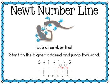 Addition Hands-On and Mental Math Strategies