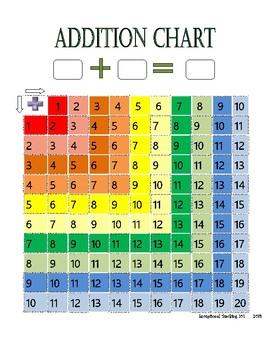 Addition Helper to 20