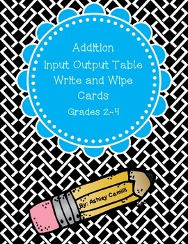 Addition Input/Output Write and Wipe Cards