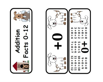 Addition Key Ring Flash Cards (Dogs Themed)