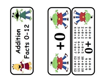 Addition Key Ring Flash Cards (Monster Themed)