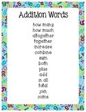 Addition Key Words Anchor