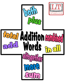 Addition Key Words Poster ***FREE*** by LT Creations | TpT