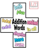 Addition Key Words Poster ***FREE***