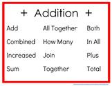 Addition Key Words: Poster and Desktop Reminder Cards