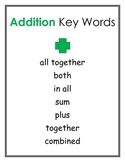 Addition Key Words Poster
