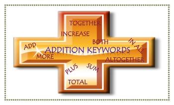 Addition Keywords