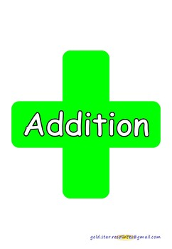 Addition Keywords on Green Add Shapes for Display