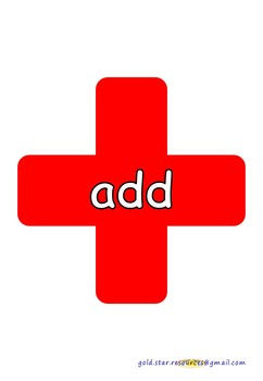 Addition Keywords on Red Add Shapes for Display