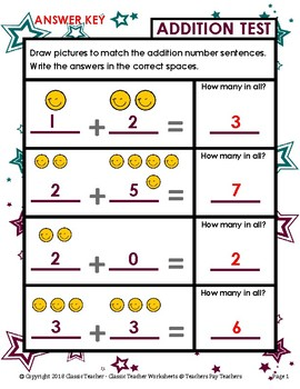 Addition-Draw Pictures to Match Number Sentences Kindergarten/Grade 1/1st Grade
