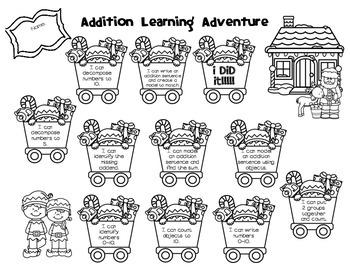 Addition Learning Progression