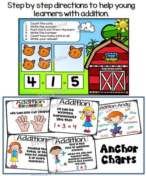 Addition: Let's Learn to Add – Promethean Board Flipchart