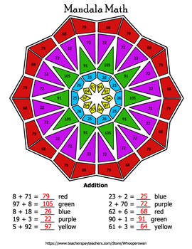 Addition Mandala Math Color by Number Bundle