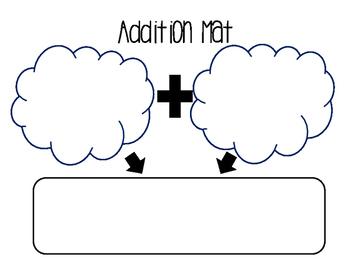 Addition Mat
