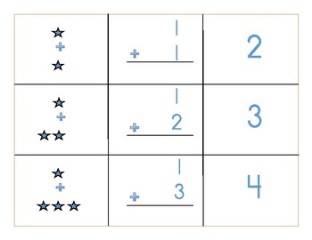 Addition Match - Picture, Number Sentence, Sum