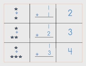 Addition Matching - Picture, Number Sentence, and Sum