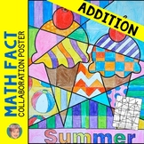 Summer Activity - Summer Math Addition Review Collaborative Poster for Summer