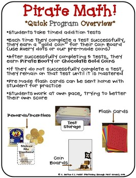 """Addition Math Facts Timed Tests-""""Pirate Math"""""""