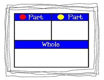 Addition Math Station-Part/Part/Whole