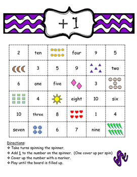Math Stations Addition (Spinner Games)