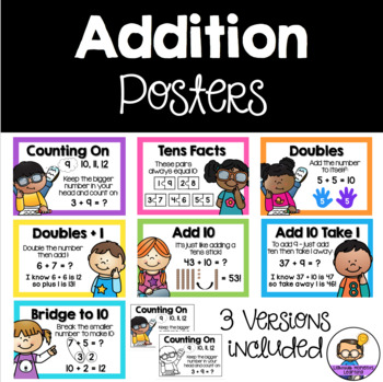 Addition Mental Strategies Posters