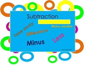 Addition, Multiplication, Subtraction and Division Displays
