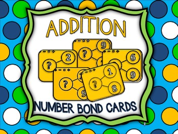 Addition Number Bond Cards