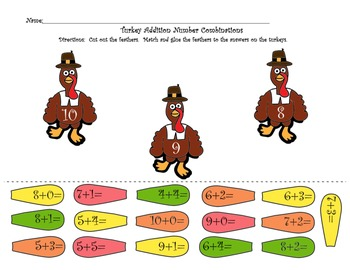 Addition Number Combinations with Turkey Feathers- Thanksgiving