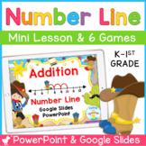Number Line Addition DIGITAL | PowerPoint | Google Slides