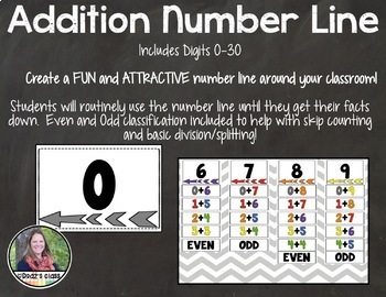 Addition Number Line {for Primary} RAINBOW COLORS