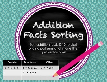 Addition Number Sentence Sort