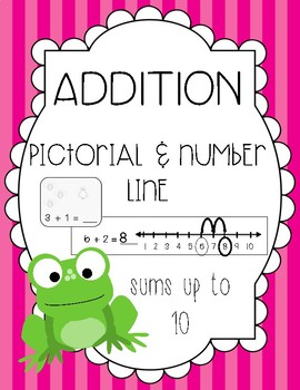 Addition - Pictorial Addition and Addition on a Number Line