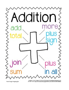 Addition Poster