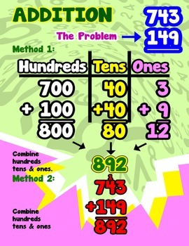 The Problem 743 + 149 = ??? Addition Poster/Anchor Chart with Cards for Students