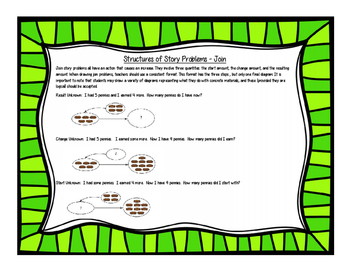 Addition Problem Solving - Join - Change Unknown