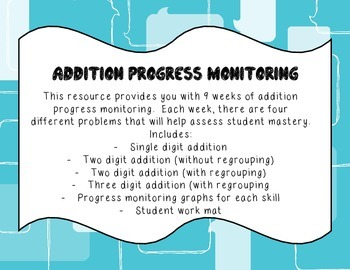 Addition Progress Monitoring