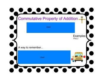 Addition Properties - Commutative, Associative, and Zero