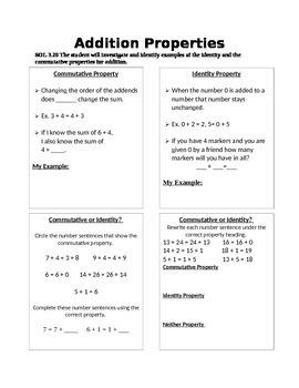 Addition Properties: Commutative & Identity