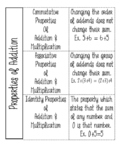 Addition Properties Flip Book
