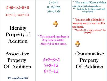 Addition Properties Vocabulary Matching-- Math Core Curriculum